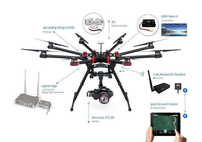 信誉好的兰州大疆无人机航拍-高质量的大疆无人机航拍推荐