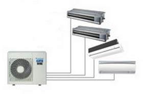 壽光大金空調價格-供應高品質空調