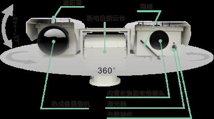创新型的ANSCO/安斯科超远距离高清热成像摄像机 广州ANSCO/安斯科超远距离高清摄像机哪家好
