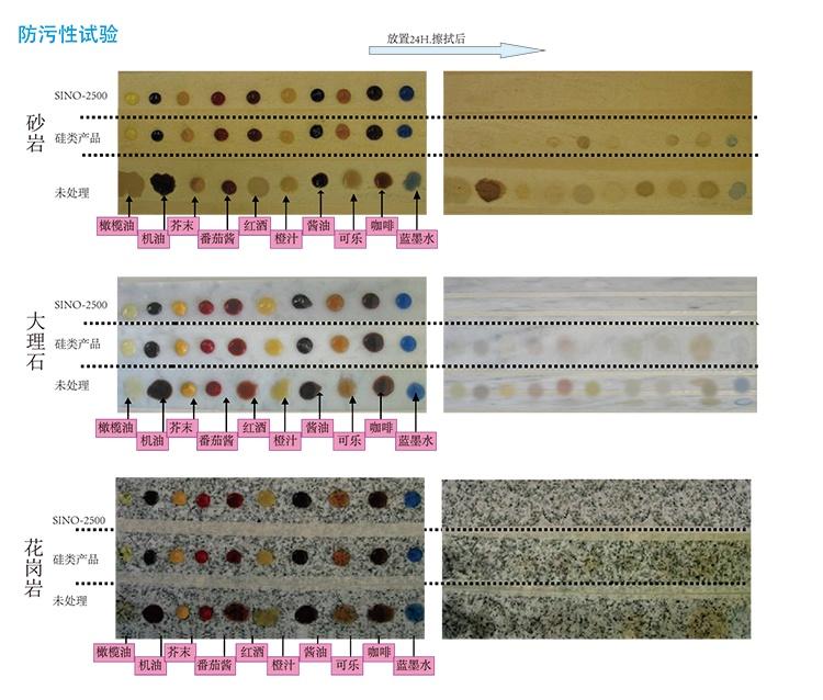 台面防水剂厂家_中思诺化工_专业的台面防护剂提供商