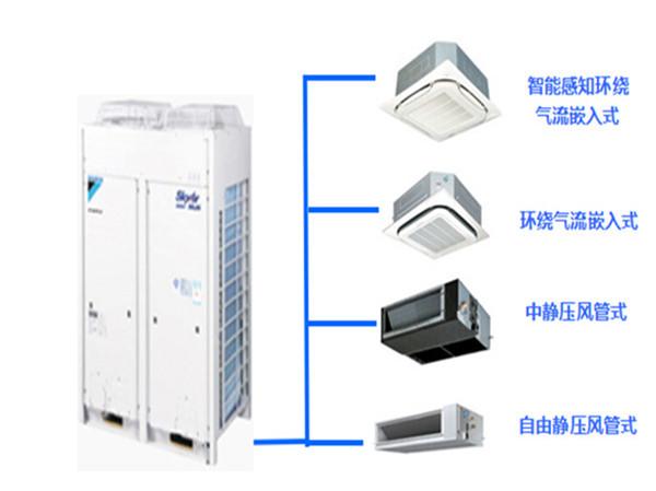 潍坊大金家用中央空调|丰旗建筑配套工程_优良空调供应商