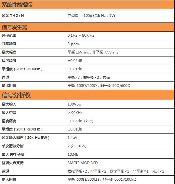音频分析仪GT-252如何保持较长使用寿命——深圳GT-252音频分析仪/音频频率测试软件/音频曲线测试软件
