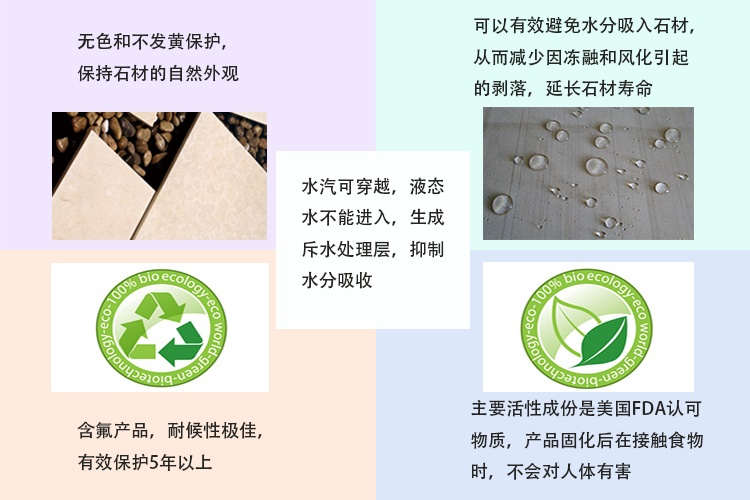 高质量的干挂石材防水剂中思诺化工品质推荐_干挂石材防水剂供应厂