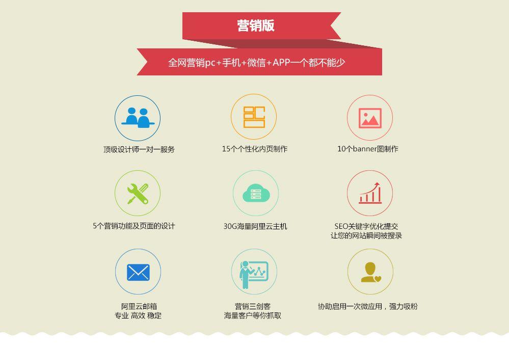 手机建站怎么样-广东哪家营销型网站公司口碑可靠