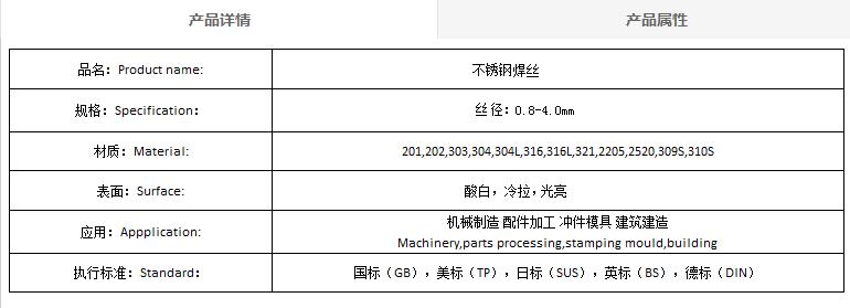 不锈钢价钱如何-有品质的不锈钢焊丝是由希耐尔钢业提供