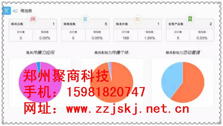 网络推广优选郑州聚商科技——郑州网站推广外包公司