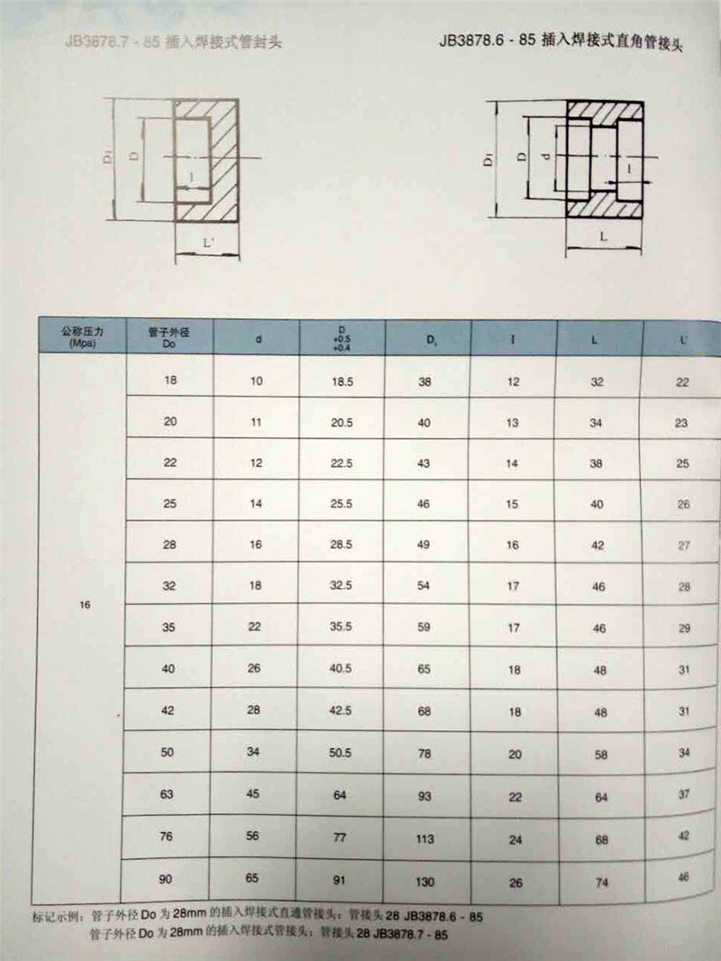 管路接头制造商_品牌好的焊接式管接头厂家