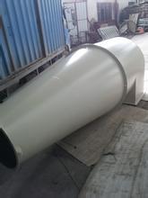 信誉好的铝制品喷砂提供商——铝制品喷砂价格