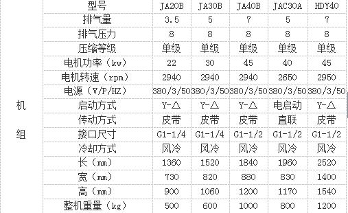 郑州红五环机械提供好的JA30B工程螺杆空压机 濮阳工程螺杆空压机