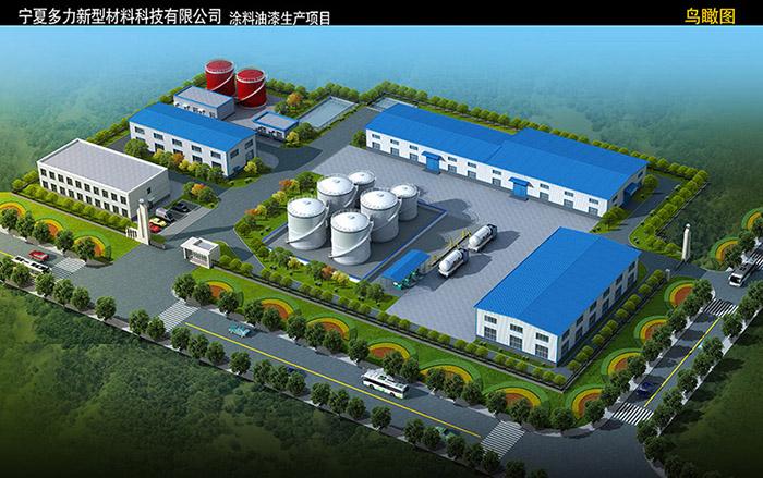 宁夏工业油漆