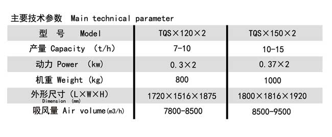 专业的TQS×120×2吸式比重分级去石机生产厂家-TQS×120×2吸式比重(分级)去石机怎么操作