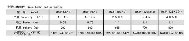 江蘇大米加工設備|江蘇可靠的MMJP係列白米分級篩供應商是哪家