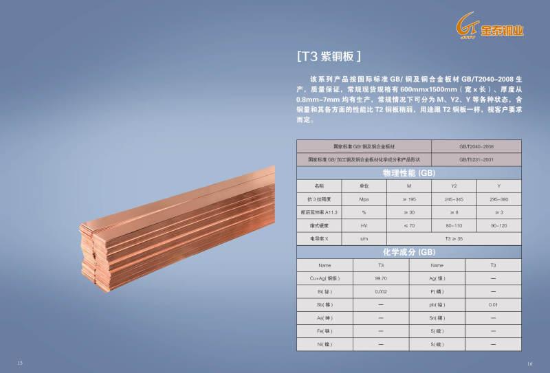 T3紫铜板价格如何|温州T2铜板