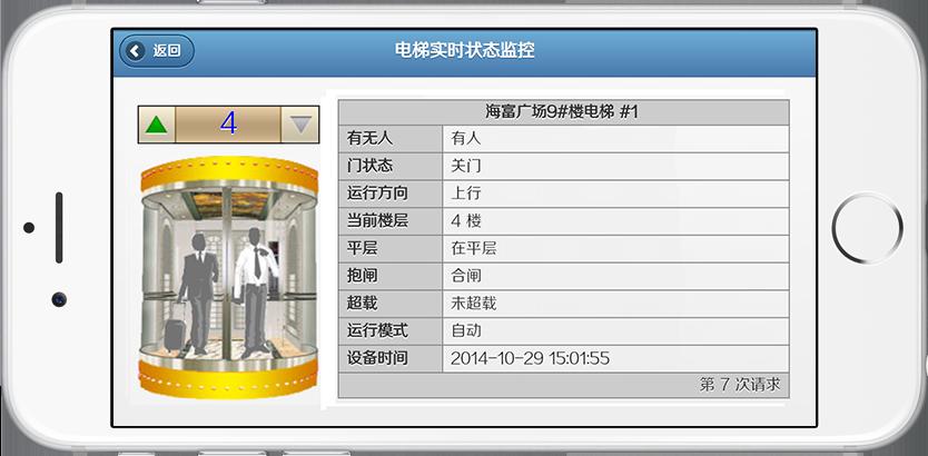 上海SHAPPO 厦门专业的电梯远程监控系统到哪买
