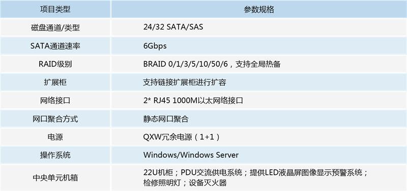 奥本音频处理器-北京市新型媒体资源管理系统供应
