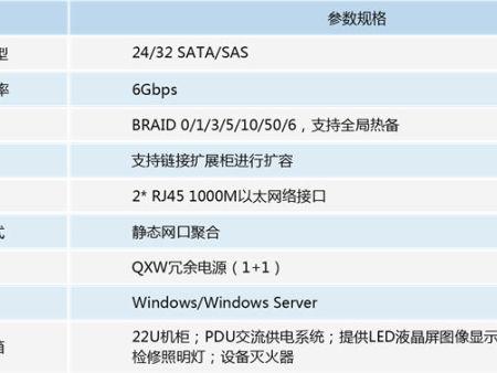 河南媒體資源管理系統|供應北京優良的媒體資源管理系統