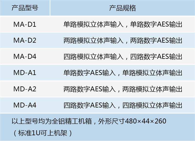 耐用的音频转换器_北京区域有品质的音频转换器