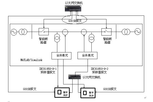 耐用的新能源实训系统市场价格|西安HBFW-800微电网发电实训系统