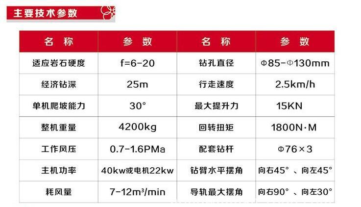 安徽潜孔钻车|郑州品牌好的郑州红五环H680潜孔钻车哪家有