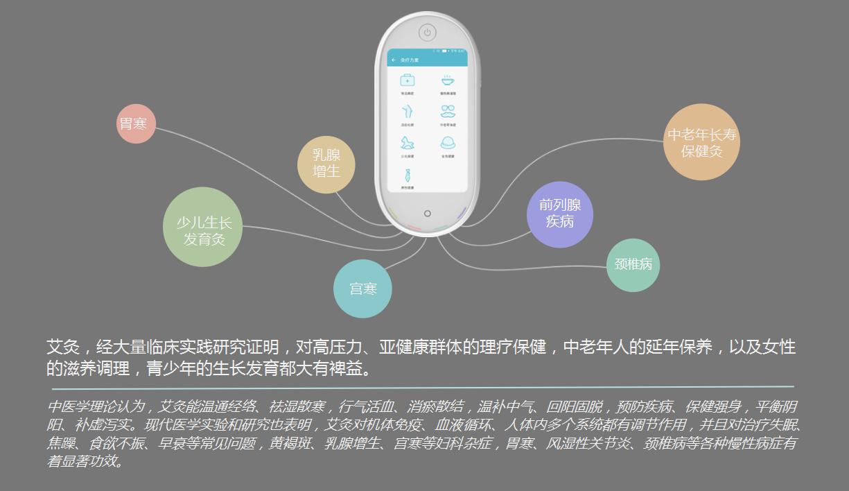 多功能智能艾灸仪|南宁沈园科贸提供划算的多功能艾灸仪