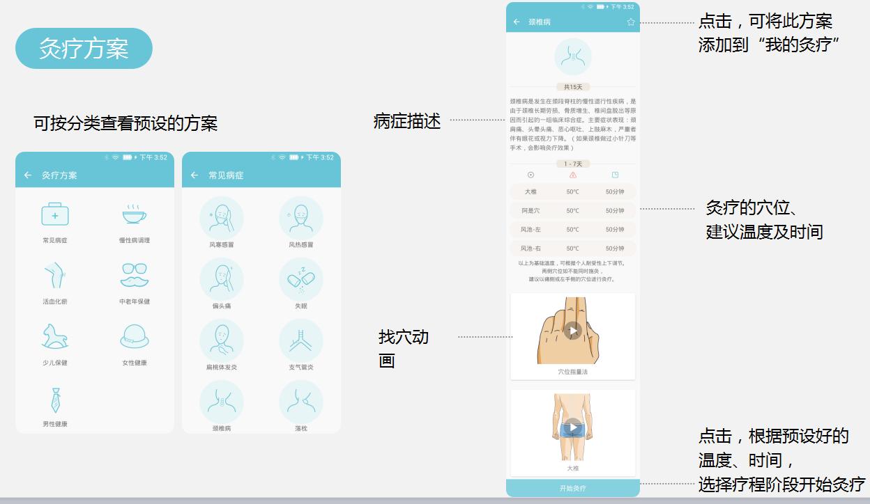 广东医用艾灸仪-供应广西质量好的多功能艾灸仪