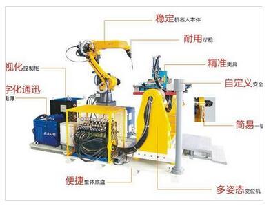 供应焊接机器人集成-江苏焊接机器人集成专业供应