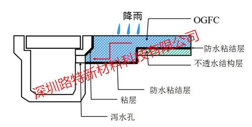 为您推荐深圳路△特品质好的透水沥青,赣州透水沥 是青