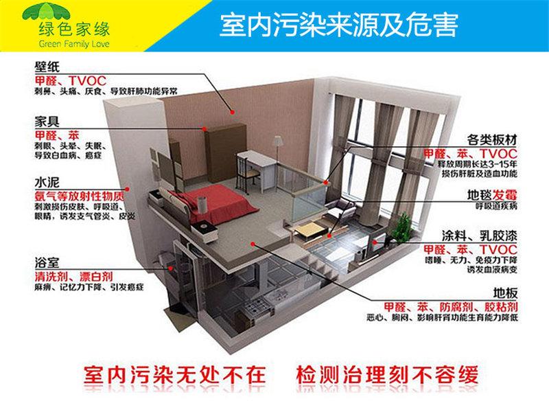 室内除甲醛费用-想找划算的室内除甲醛-就来北京睿洁环保