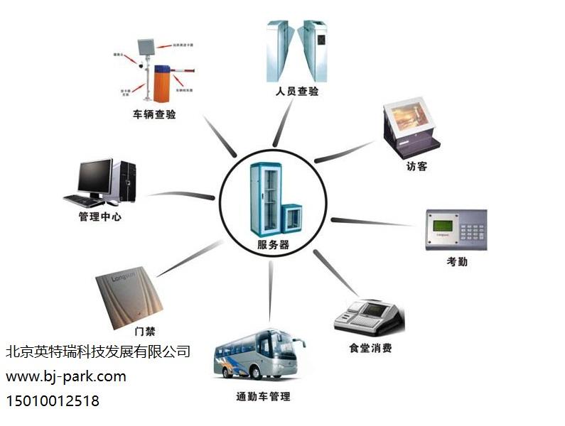 北京市一卡通河北门禁系统厂家推荐——门禁系统