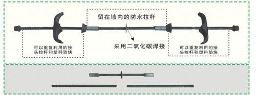 江蘇三段式止水螺桿-知名的河南止水螺桿供應商