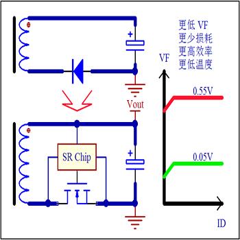 供应深圳耐用的集成电路 供应电源IC