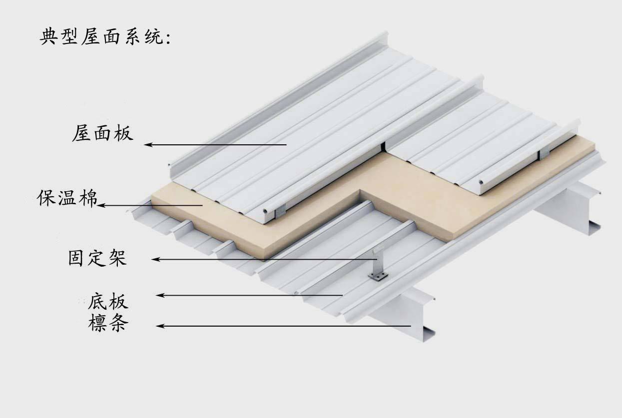 吉林木纹转印铝单板哪里有|辽宁直立锁边哪家有保障