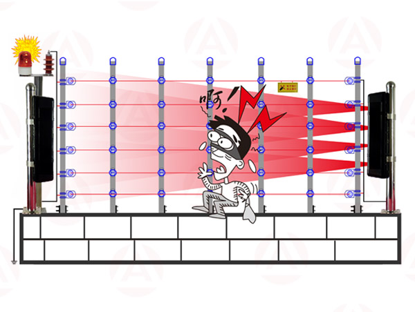 单防区脉冲电子围栏控制器-供应广州优良的四光束双鉴围栏探测器