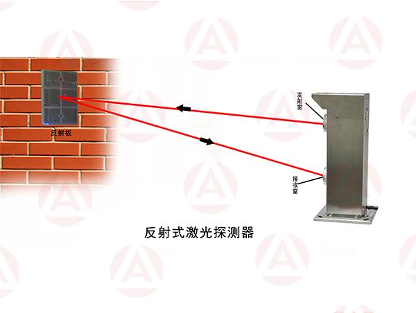 广州激光对射_艾礼富电子科技的单光束反射型激光探测器多少钱