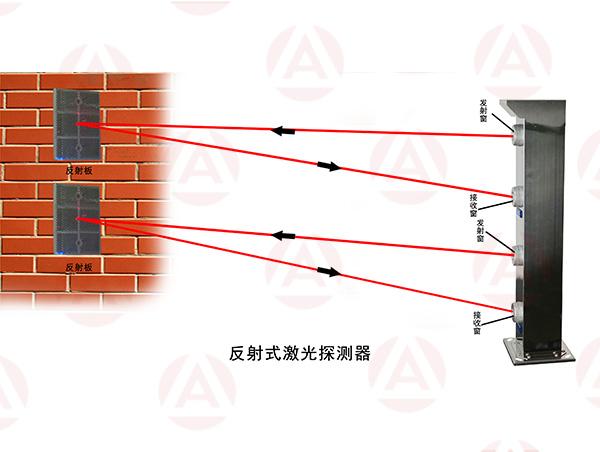 激光對射|優良的雙光束反射型激光探測器廠家直銷