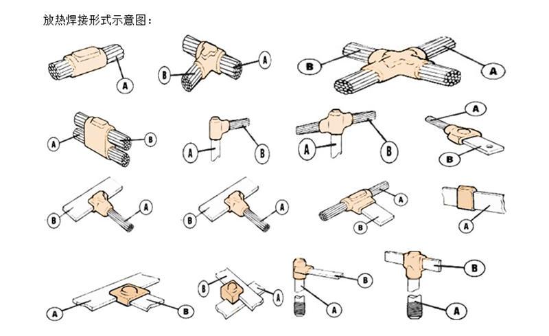 供应热熔焊剂_杭州供应优惠的热熔焊剂
