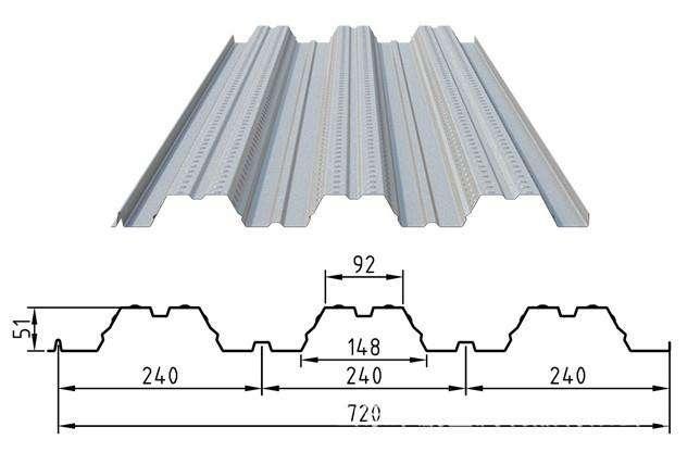 寧夏中維科技提供的樓承板好不好 吳忠樓承板
