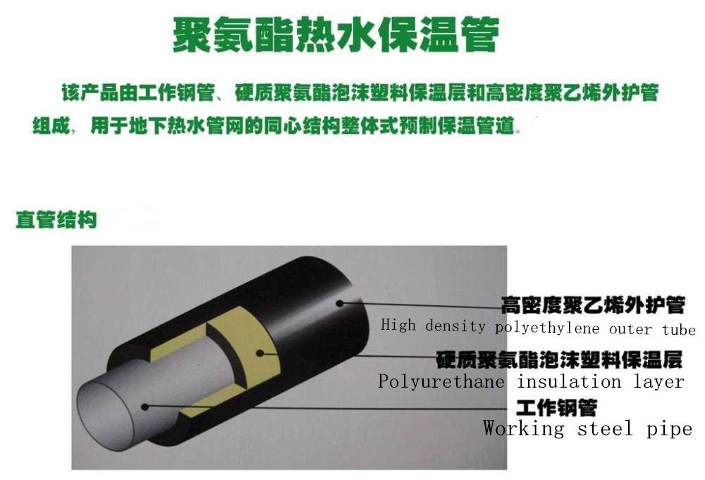 聚氨酯预制保温管诚悦管道专业供应——促销聚氨酯预制保温管