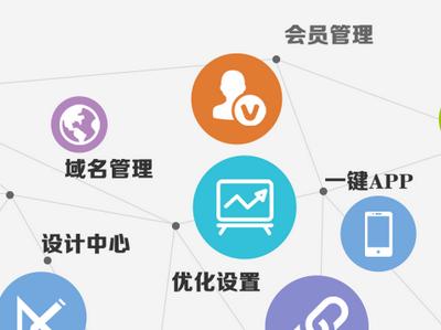 临沂哪有专业的网站建设项目 _枣庄网站建设