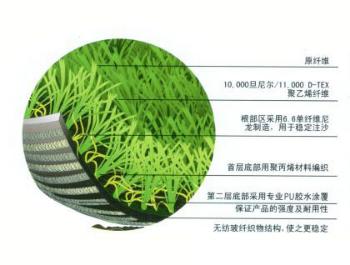 足球场人工草皮——有品质的人造草皮品牌介绍