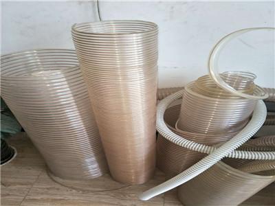 价格优惠的TPU胶管推荐-PU钢丝管价钱如何