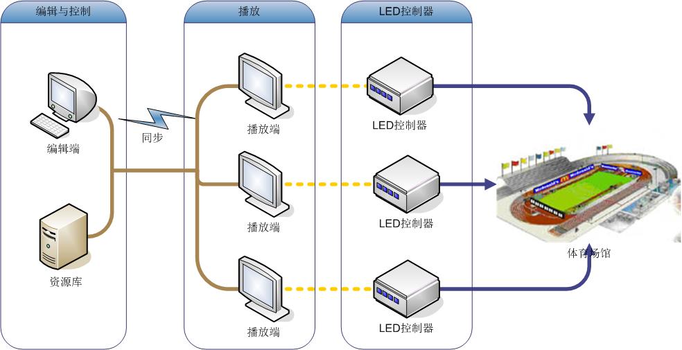 重庆竞赛打分软件-销量好的竞赛打分软件供应商