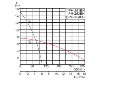 温能节科技供应循环泵-沈阳屏蔽泵