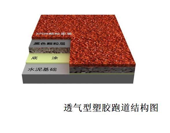 九江环保无毒塑胶工程-可信赖的环保无毒塑胶跑道生产厂