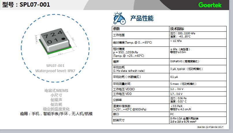 BMP280-供应深圳口碑好的歌尔电容式气压传感器
