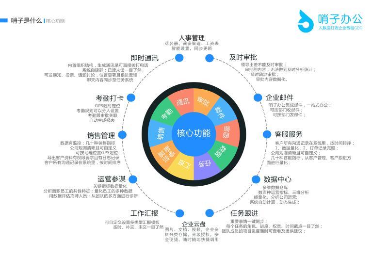 昆明销售管理系统 云南哪里有供应信誉好的昆明办公软件