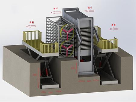 群山機械提供熱門的輥筒式單板干燥機——烘干機技術參數