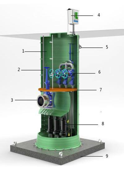 嘉泉节能机电设备一体化预制泵价格——南靖一体化预制泵