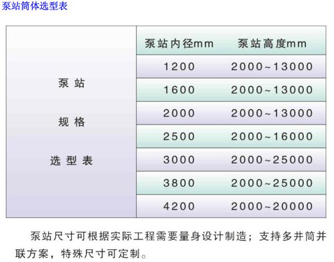嘉泉节能王中王特马免费大公开设备提供好的一体化预制泵_浦城一体化预制泵