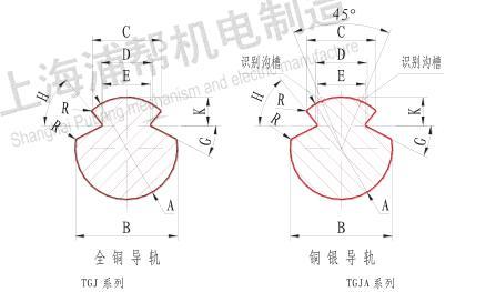 宝山区TGJ系列双钩铜滑触线|TGJ系列铜杆双沟滑触线在上海哪里可以买到